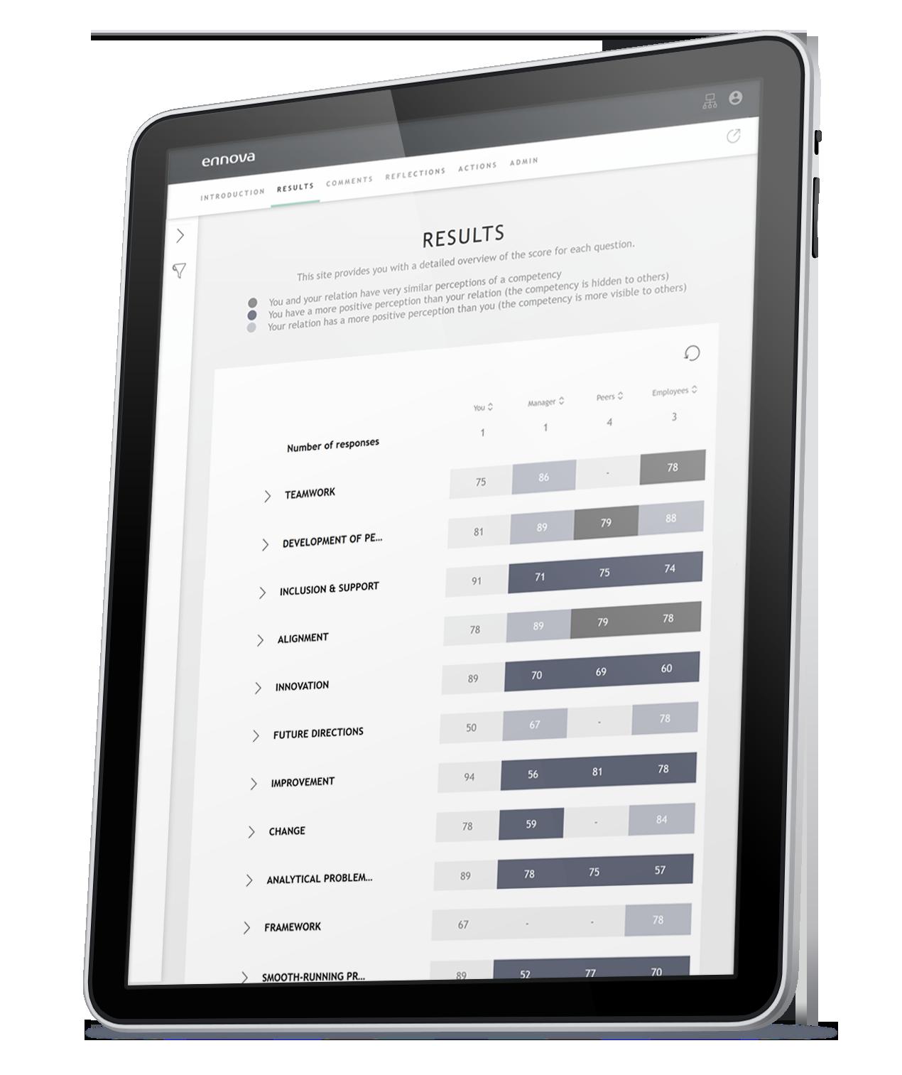 iPad_360_results